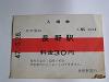 長野電鉄長野駅入場券 表